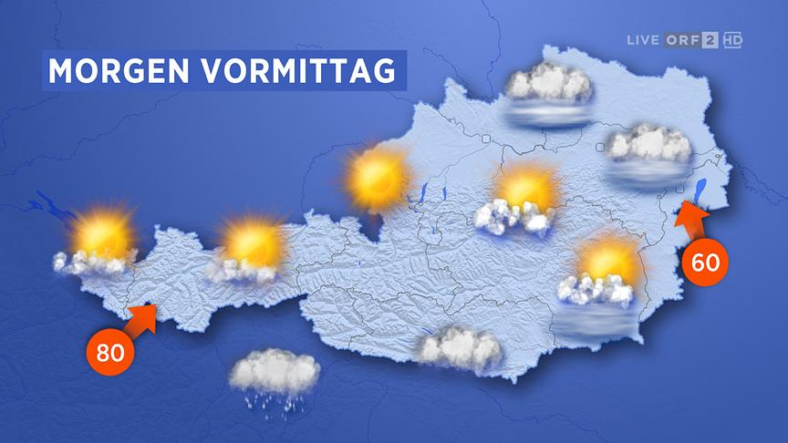 Orf Wetter At